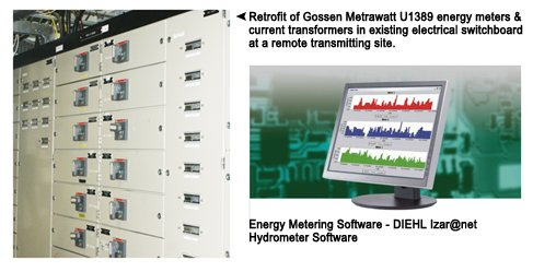 Distributed Electrical Energy Metering