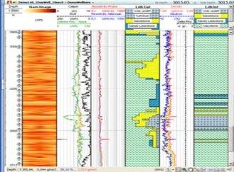 Energy Monitoring Surveys