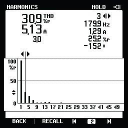 Understanding Harmonics - Figure 2